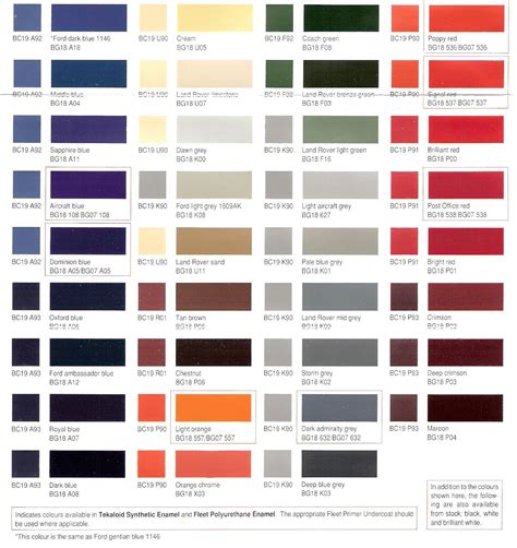 ford spray paint colour chart spray painting kitchen