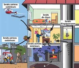 Isoler Une Porte Du Bruit : comment isoler sa maison tpe 1s sur l 39 isolation phonique ~ Dailycaller-alerts.com Idées de Décoration