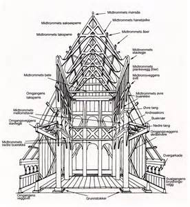 church floor plans free file stave church construction jpg wikimedia commons