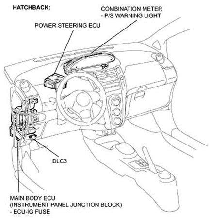 Saturn Ion Auto Images Specification