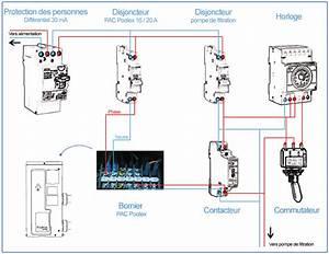 fiche pratique poolstar le branchement electrique de la With comment installer un projecteur exterieur 16 schema electrique branchement cablage