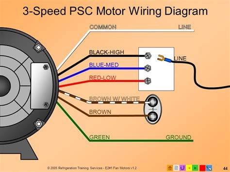 220 Ac Wiring Color Code by E2 Motors And Motor Starting Modified Ppt