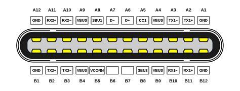 file usb type c plug pinout svg wikimedia commons