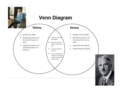 Using Diagram In Teaching by Custom Writing At 10 Critical Thinking Venn Diagram