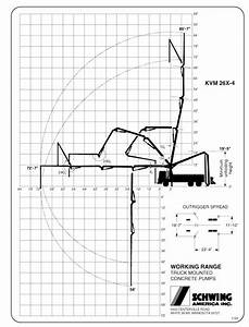 Concrete Psi Chart Independent Concrete Pumping Concrete Pumping In