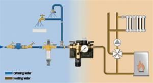 Warmwasserspeicher An Heizung Anschließen : f llstation f r heizungsanlagen klimaanlage und heizung ~ Eleganceandgraceweddings.com Haus und Dekorationen