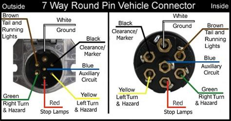 Wire Diagram 7 Pole Rv by Wiring Configuration For 7 Way Vehicle And Trailer
