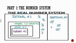 Algebra 1- Section 0 2  The Real Number System
