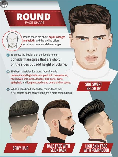 best men s haircuts for your face shape 2019 hair styles