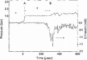 Typical Experimental Record Showing Pressure  Upper  And