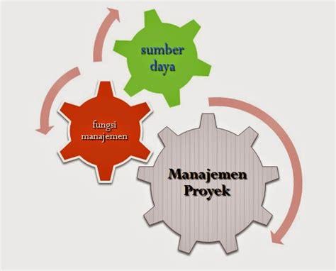 Prinsip Umum Manajemen Proyek Kumpul Engineer