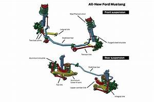 Macpherson Suspension Diagram The History Of The Ford Mustang S Independent Rear Suspension  U2013 My