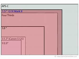Canon G1x Mark Ii Sensor
