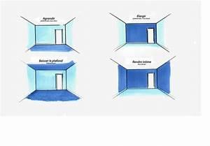Comment Agrandir Une Piece Avec 2 Couleurs : astuces comment choisir une couleur pour agrandir une pi ce ~ Dailycaller-alerts.com Idées de Décoration