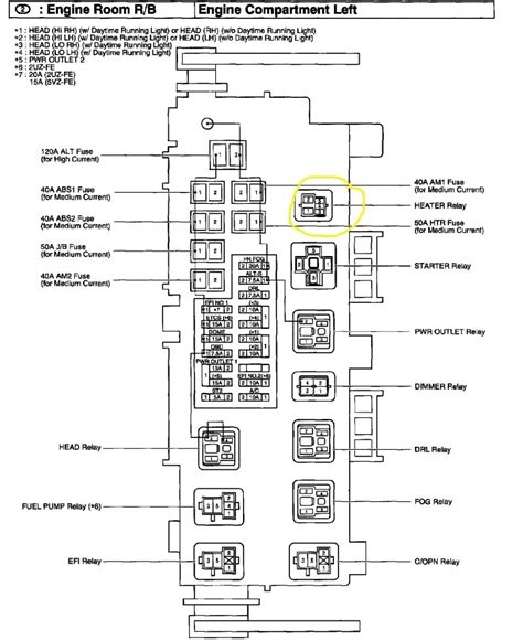 Yari 2007 Fuse Diagram Radio by 2007 Toyota 4runner Wiring Diagram Wiring Diagram And