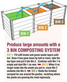 manure composting images   horse stalls