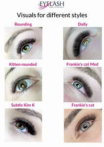 Eye Styling Guides