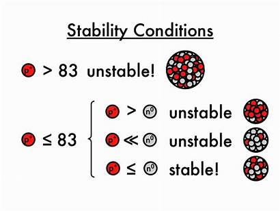 Decay Unstable Stable Nuclei Nuclear Physics Google