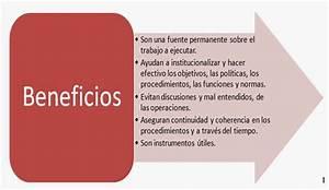 Los Manuales Administrativos   Definici U00f3n Y Beneficios De