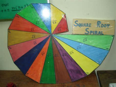 tips  making maths model  class  maths