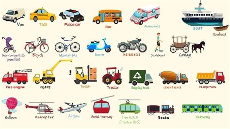 Useful Types Of Vehicles In English With