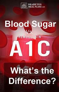 Daily Blood Sugar Levels Chart What S The Difference Between Hemoglobin A1c And Blood Sugar
