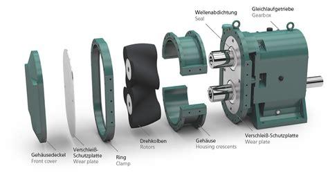 tornado 174 industrial rotary lobe netzsch pumps systems