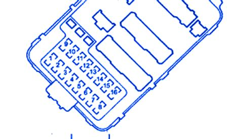 04 Rsx Fuse Diagram by Acura Rsx 2009 Fuse Box Block Circuit Breaker Diagram