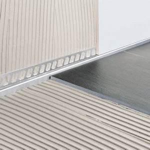 Fliesenschiene Edelstahl Gebürstet : blanke fliesenschiene gef llekeil aqua keil wand edelstahl ~ Michelbontemps.com Haus und Dekorationen