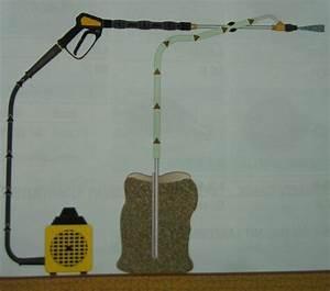 Sandstrahlen Mit Hochdruckreiniger : sandstrahlen hochdruckreiniger industriewerkzeuge ausr stung ~ Watch28wear.com Haus und Dekorationen