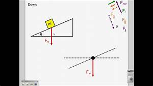 Mass Up A Ramp  Creating A Free Body Diagram