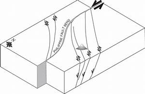 Schematic Of A Releasing Bend In A Left