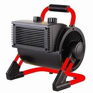 Frostwächter Mit Thermostat : elektroheizer frostw chter wdh bgp02 2 kw 89 00 ~ Orissabook.com Haus und Dekorationen
