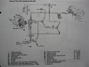 Vacuum Diagrams - Page 8