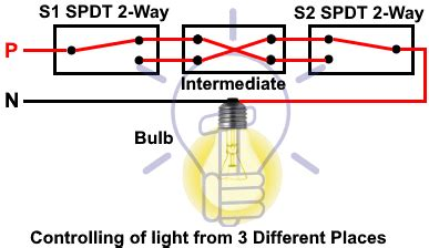 Way Switch How Control One Lamp From Two Three