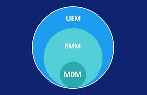 Confused About The Difference Between Mdm  Emm  And Uem