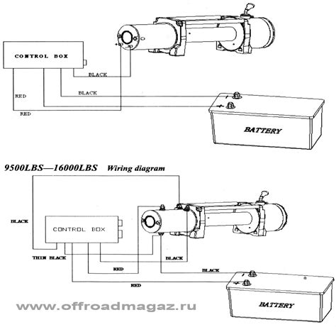 Warn Atv Winch Solenoid Wiring Diagram Volovets Info