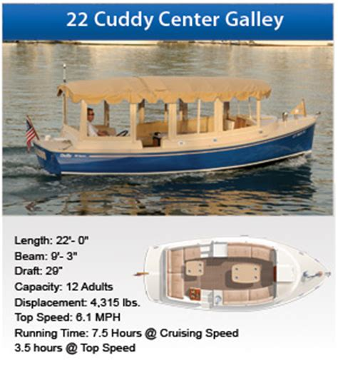 Duffy Electric Boats Of Lake Norman by Duffy Electric Boats Of Lake Norman Sales