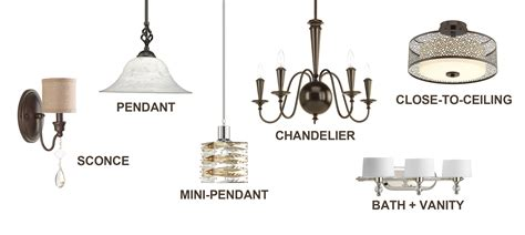 Types Of Light Fixtures by Lighting Lingo You Should When Building A New Home