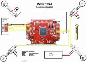 Multiwii Pro Won U0026 39 T React To Transmitter