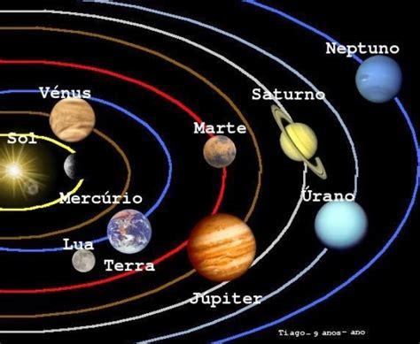 imagenes de sistema planetario solar  ninos material  maestros planeaciones examenes