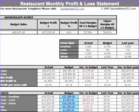 10 Restaurant Income Statement Template Excel