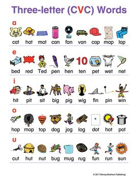letter cvc word charts  donalds english