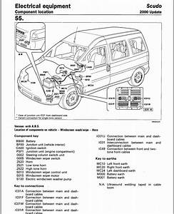 Fiat Scudo Central Locking Wiring Diagram