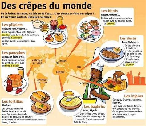 les cuisines du monde 446 best cuisine alimentation images on