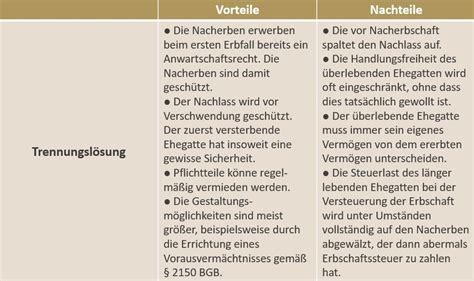 berliner testament tipps zum pflichtteil aenderungen