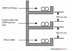 Plc Io Wiring Diagram