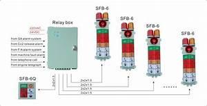 Engine Room Light Column  View Indicator Column  Fucheng Product Details From Jiaxing Fucheng