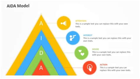 attention interest desire action model powerpoint template