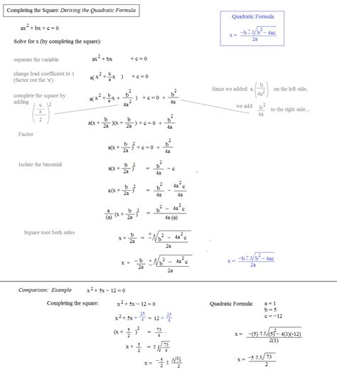 The Quadratic Formula And The Discriminant Worksheet The Best Worksheets Image Collection